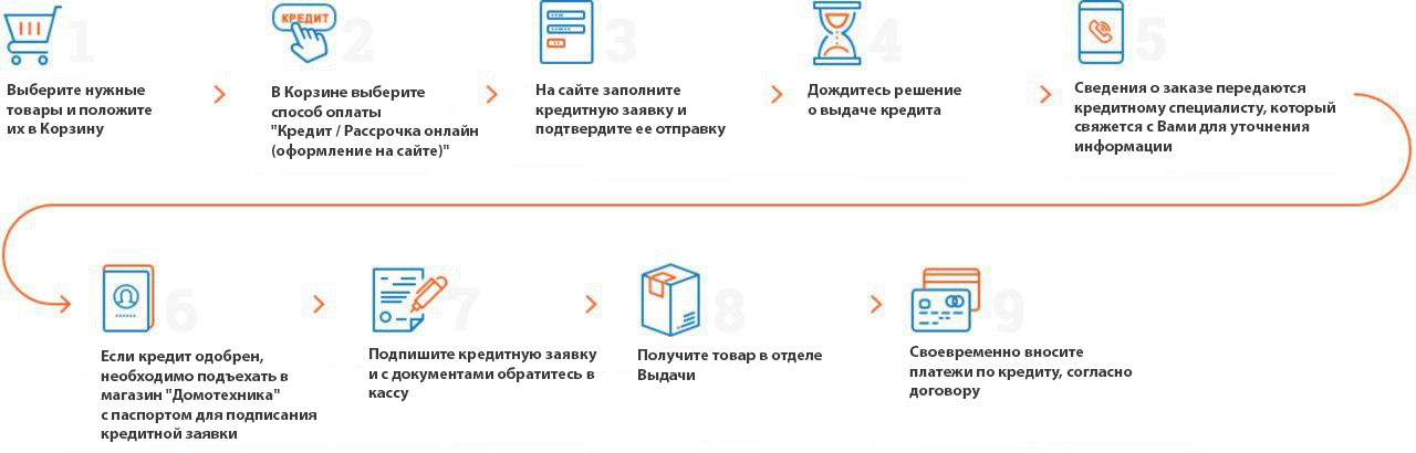 интернет займы на карту срочно без проверки bez-otkaza-srazu.ru